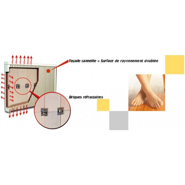 Radiateur electrique a brique refractaire - Radiateur pierre refractaire prix ...